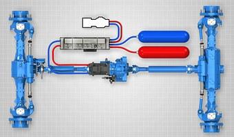 <strong>Dana</strong> обяви подобрения на технологията за хидравлична хибридна трансмисия <strong>Spicer</strong> PowerBoost