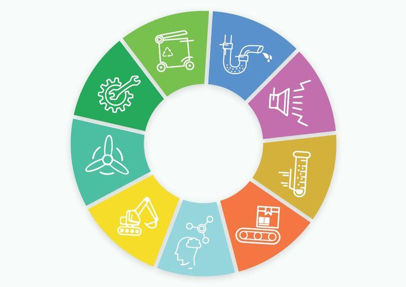 Международното изложение Oekoindustria 2021 ще се проведе изцяло онлайн